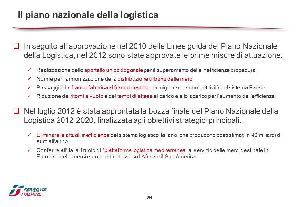 26  In seguito all'approvazione nel 2010 delle Linee guida del Piano Nazionale della Logistica, nel 2012 sono state approvate le prime misure di attu