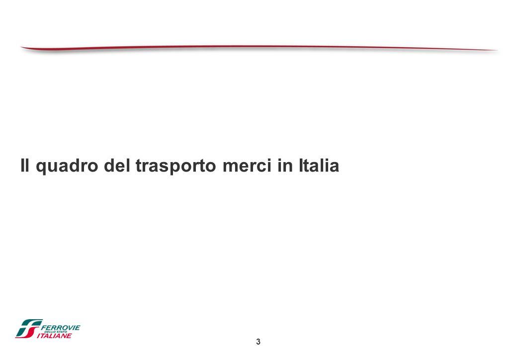 4 La posizione strategica dell'Italia  I traffici transcontinentali hanno dimensioni molto maggiori di quelli interni.