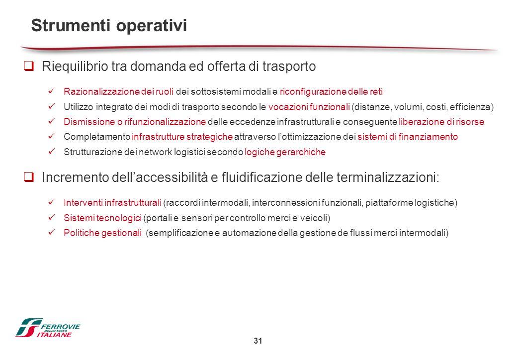 31  Riequilibrio tra domanda ed offerta di trasporto Razionalizzazione dei ruoli dei sottosistemi modali e riconfigurazione delle reti Utilizzo integ