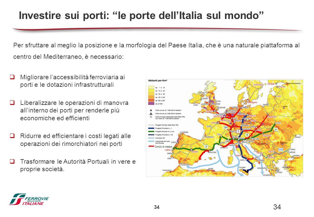 34 Per sfruttare al meglio la posizione e la morfologia del Paese Italia, che è una naturale piattaforma al centro del Mediterraneo, è necessario:  M