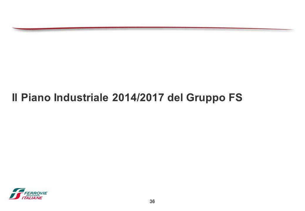 36 Il Piano Industriale 2014/2017 del Gruppo FS