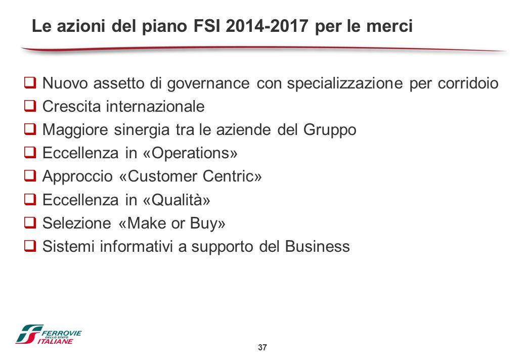37  Nuovo assetto di governance con specializzazione per corridoio  Crescita internazionale  Maggiore sinergia tra le aziende del Gruppo  Eccellen