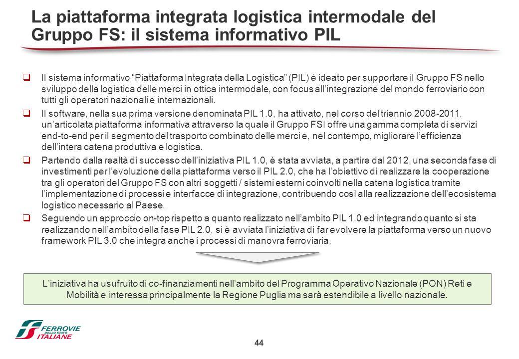 44 La piattaforma integrata logistica intermodale del Gruppo FS: il sistema informativo PIL L'iniziativa ha usufruito di co-finanziamenti nell'ambito