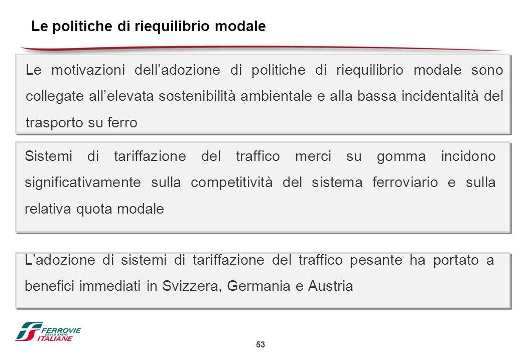 53 Le politiche di riequilibrio modale Le motivazioni dell'adozione di politiche di riequilibrio modale sono collegate all'elevata sostenibilità ambie