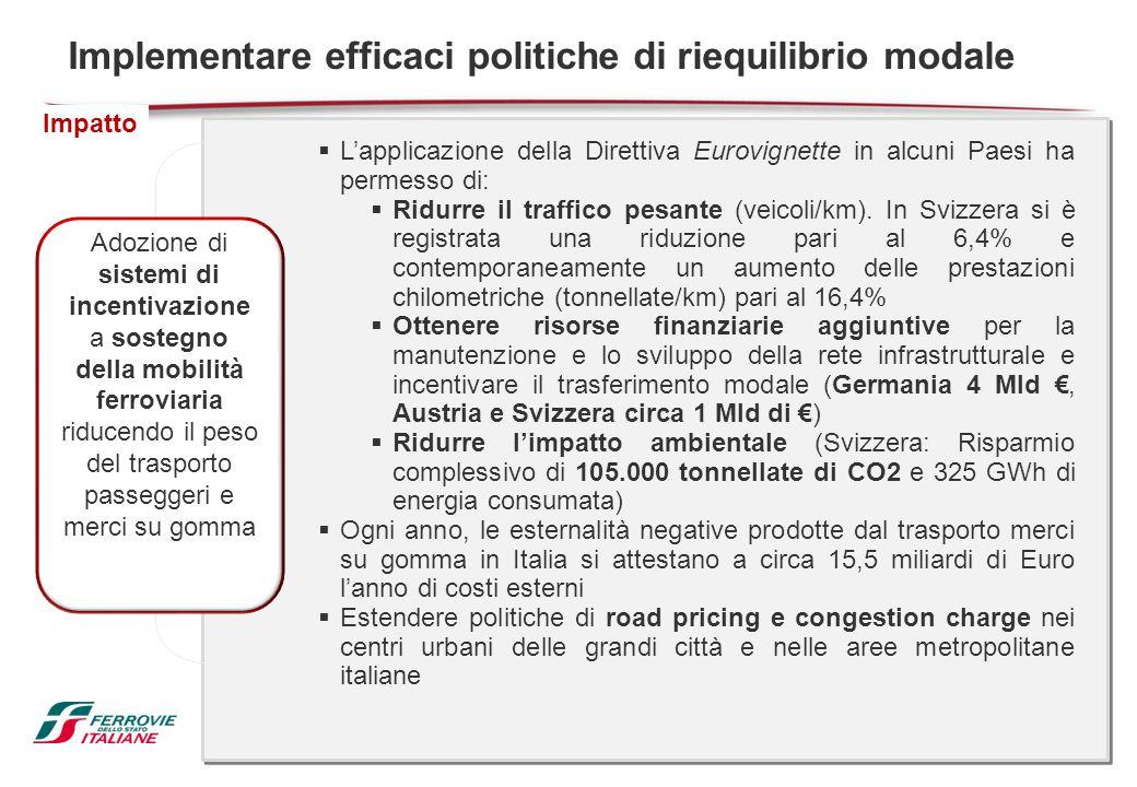 55 Implementare efficaci politiche di riequilibrio modale Impatto  L'applicazione della Direttiva Eurovignette in alcuni Paesi ha permesso di:  Ridu