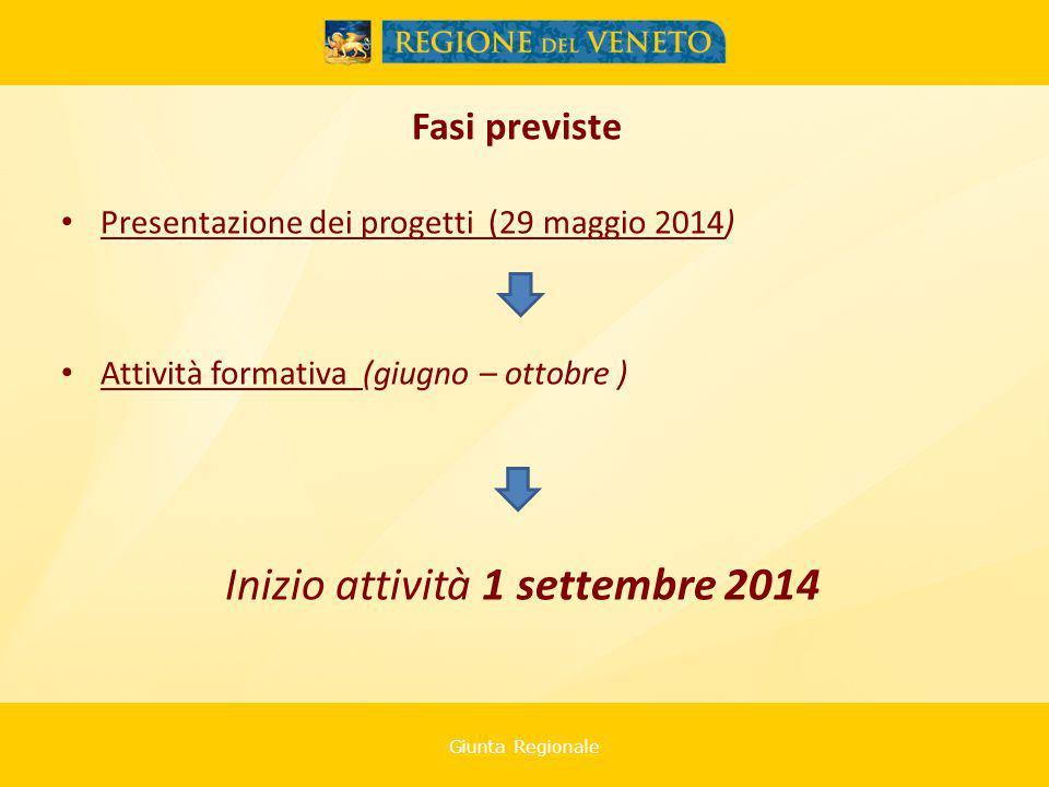 Giunta Regionale Fasi previste Presentazione dei progetti (29 maggio 2014) Attività formativa (giugno – ottobre ) Inizio attività 1 settembre 2014
