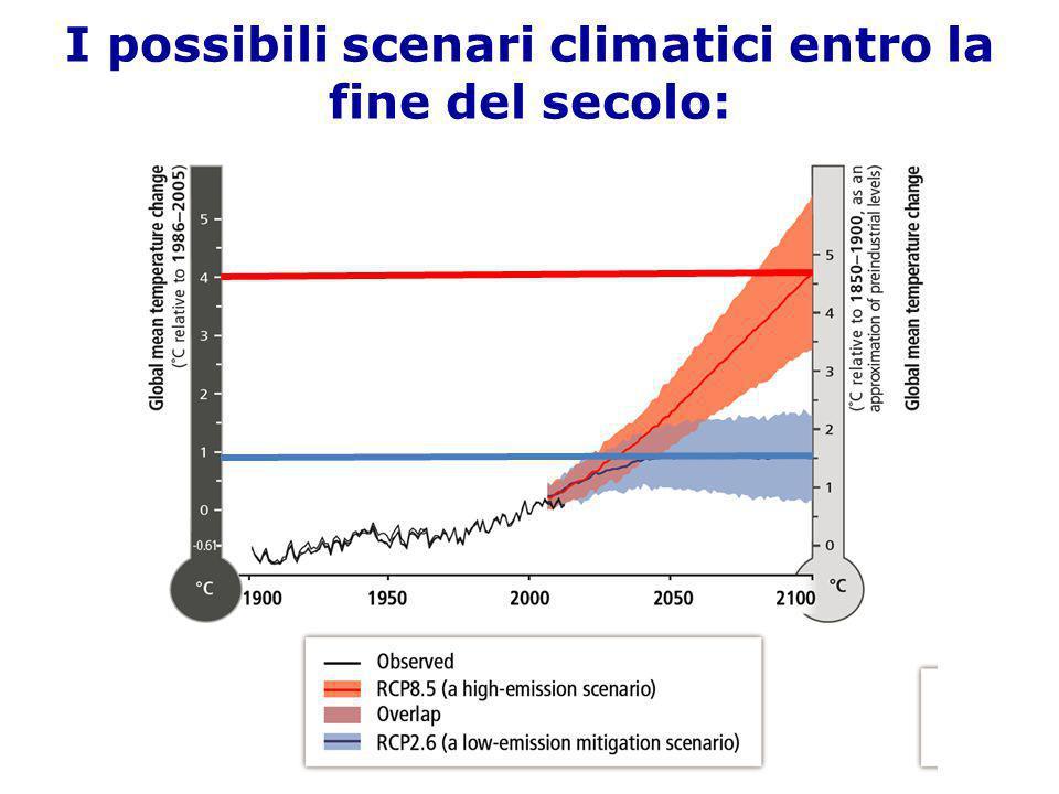 I possibili scenari climatici entro la fine del secolo: