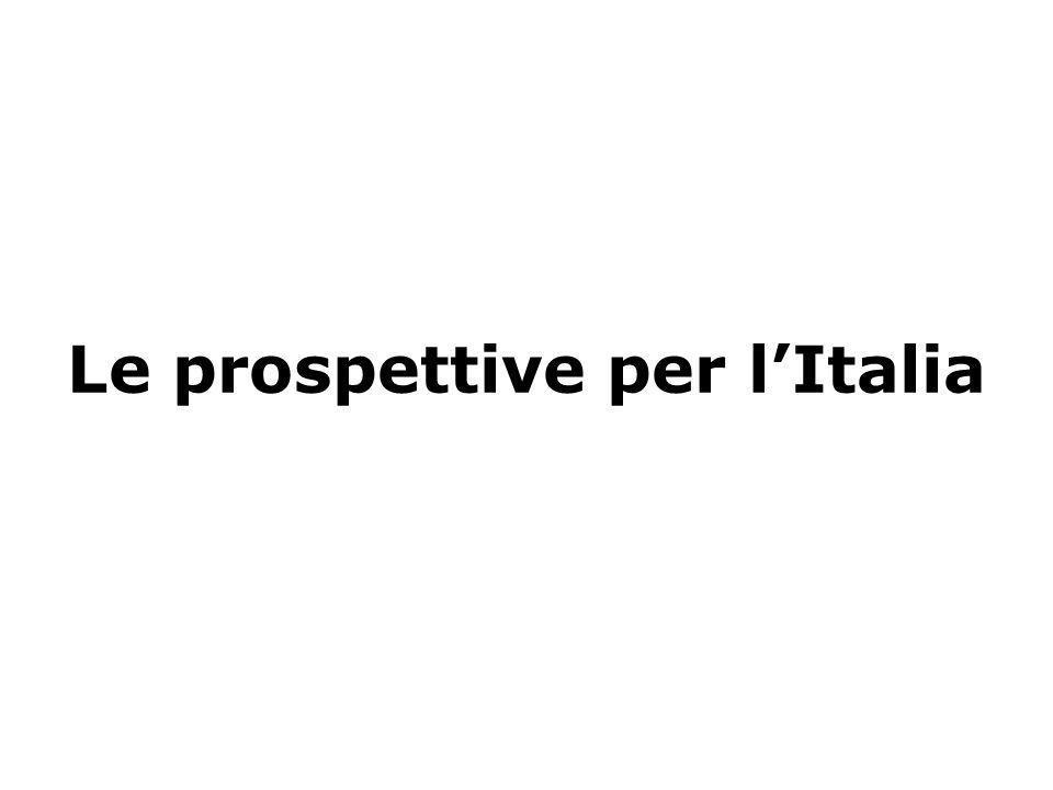 Le prospettive per l'Italia