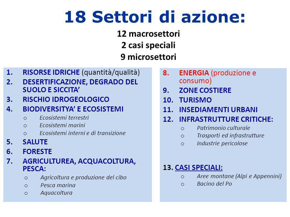 18 Settori di azione: 1.RISORSE IDRICHE (quantità/qualità) 2.DESERTIFICAZIONE, DEGRADO DEL SUOLO E SICCITA' 3.RISCHIO IDROGEOLOGICO 4.BIODIVERSITYA' E