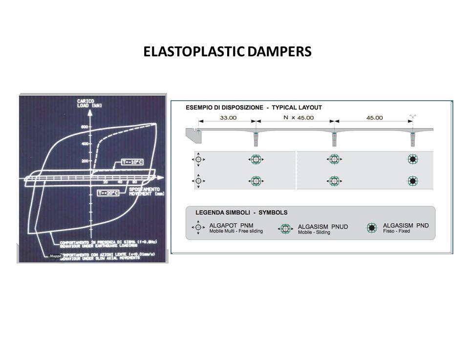 ELASTOPLASTIC DAMPERS