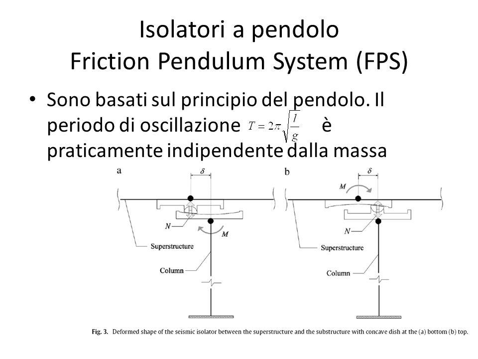 Isolatori a pendolo Friction Pendulum System (FPS) Sono basati sul principio del pendolo. Il periodo di oscillazione è praticamente indipendente dalla
