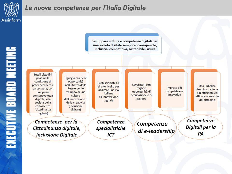 Le nuove competenze per l'Italia Digitale Competenze di e-leadership