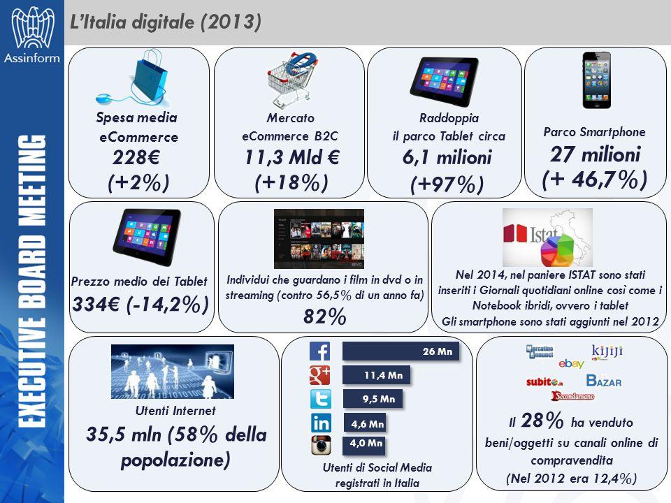 L'Italia digitale (2013) Nel 2014, nel paniere ISTAT sono stati inseriti i Giornali quotidiani online così come i Notebook ibridi, ovvero i tablet Gli