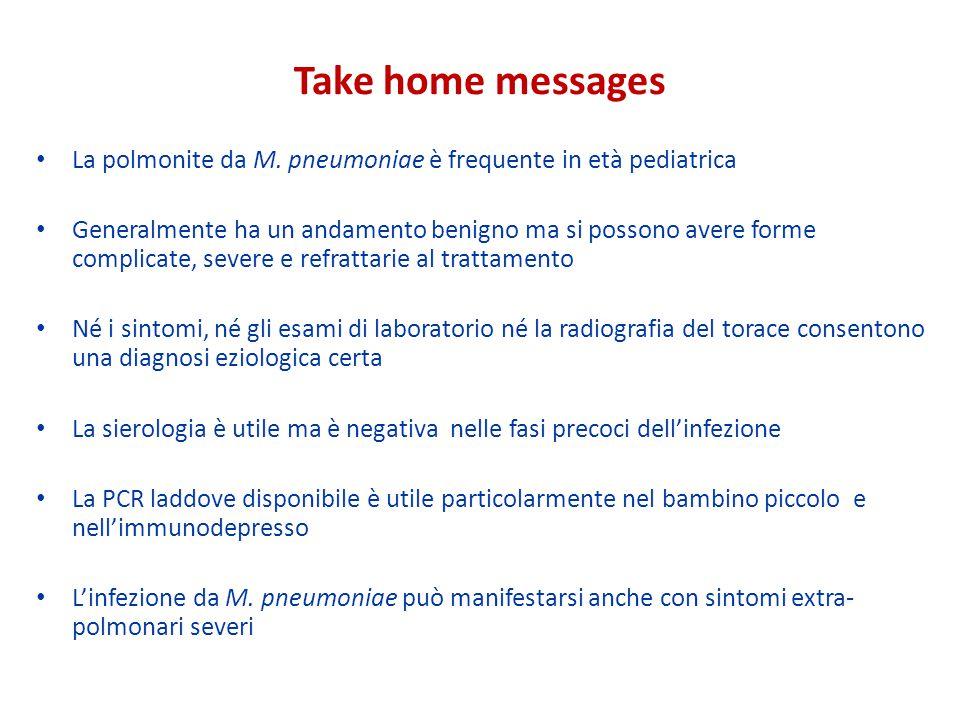 Take home messages La polmonite da M. pneumoniae è frequente in età pediatrica Generalmente ha un andamento benigno ma si possono avere forme complica