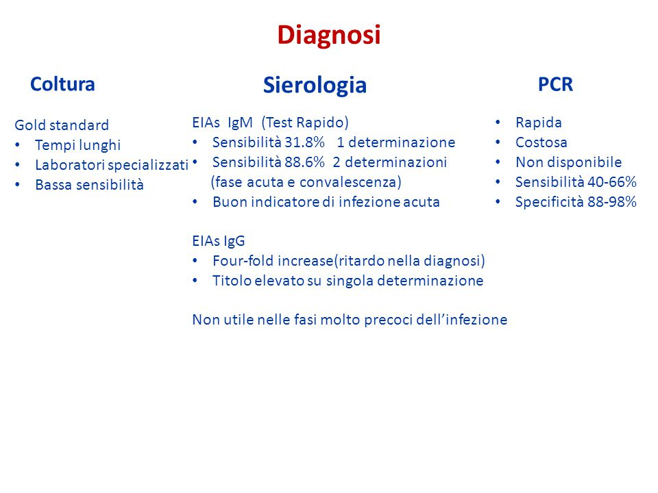 Diagnosi Coltura Sierologia PCR Gold standard Tempi lunghi Laboratori specializzati Bassa sensibilità EIAs IgM (Test Rapido) Sensibilità 31.8% 1 determinazione Sensibilità 88.6% 2 determinazioni (fase acuta e convalescenza) Buon indicatore di infezione acuta EIAs IgG Four-fold increase(ritardo nella diagnosi) Titolo elevato su singola determinazione Non utile nelle fasi molto precoci dell'infezione Rapida Costosa Non disponibile Sensibilità 40-66% Specificità 88-98%