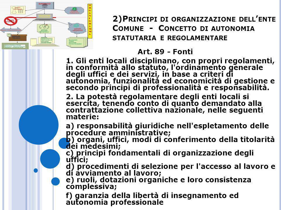 2)P RINCIPI DI ORGANIZZAZIONE DELL ' ENTE C OMUNE - C ONCETTO DI AUTONOMIA STATUTARIA E REGOLAMENTARE Art. 89 - Fonti 1. Gli enti locali disciplinano,