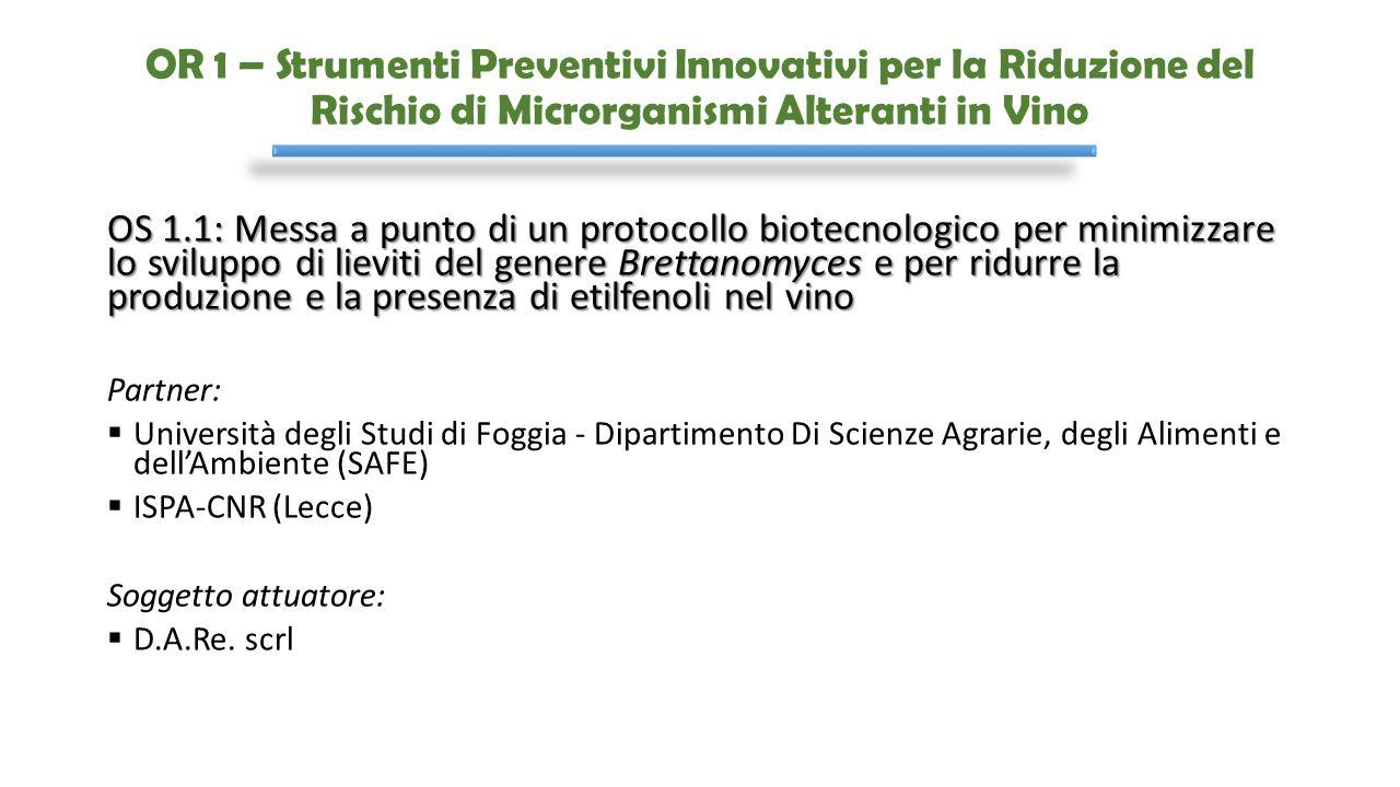 OR 1 – Strumenti Preventivi Innovativi per la Riduzione del Rischio di Microrganismi Alteranti in Vino OS 1.1: Messa a punto di un protocollo biotecno