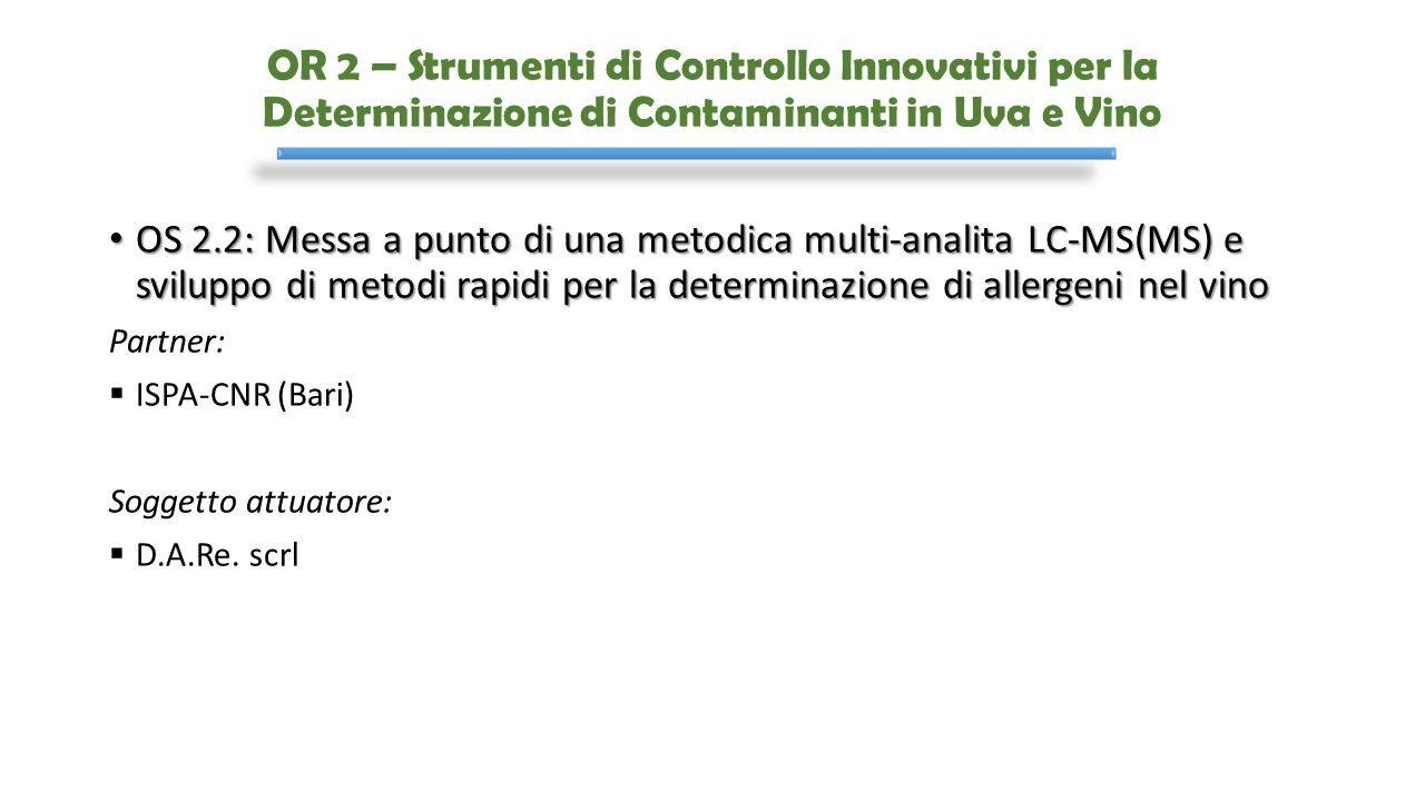 OR 2 – Strumenti di Controllo Innovativi per la Determinazione di Contaminanti in Uva e Vino OS 2.2: Messa a punto di una metodica multi-analita LC-MS