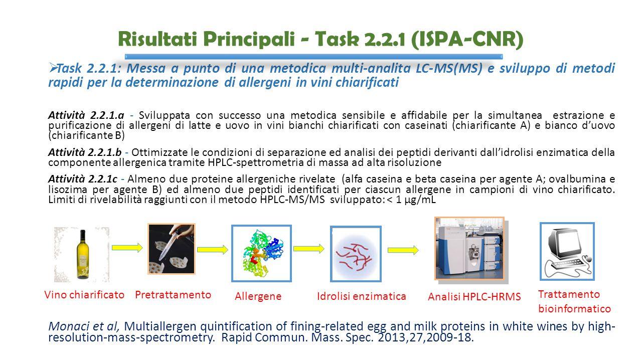 Risultati Principali - Task 2.2.1 (ISPA-CNR)  Task 2.2.1: Messa a punto di una metodica multi-analita LC-MS(MS) e sviluppo di metodi rapidi per la de