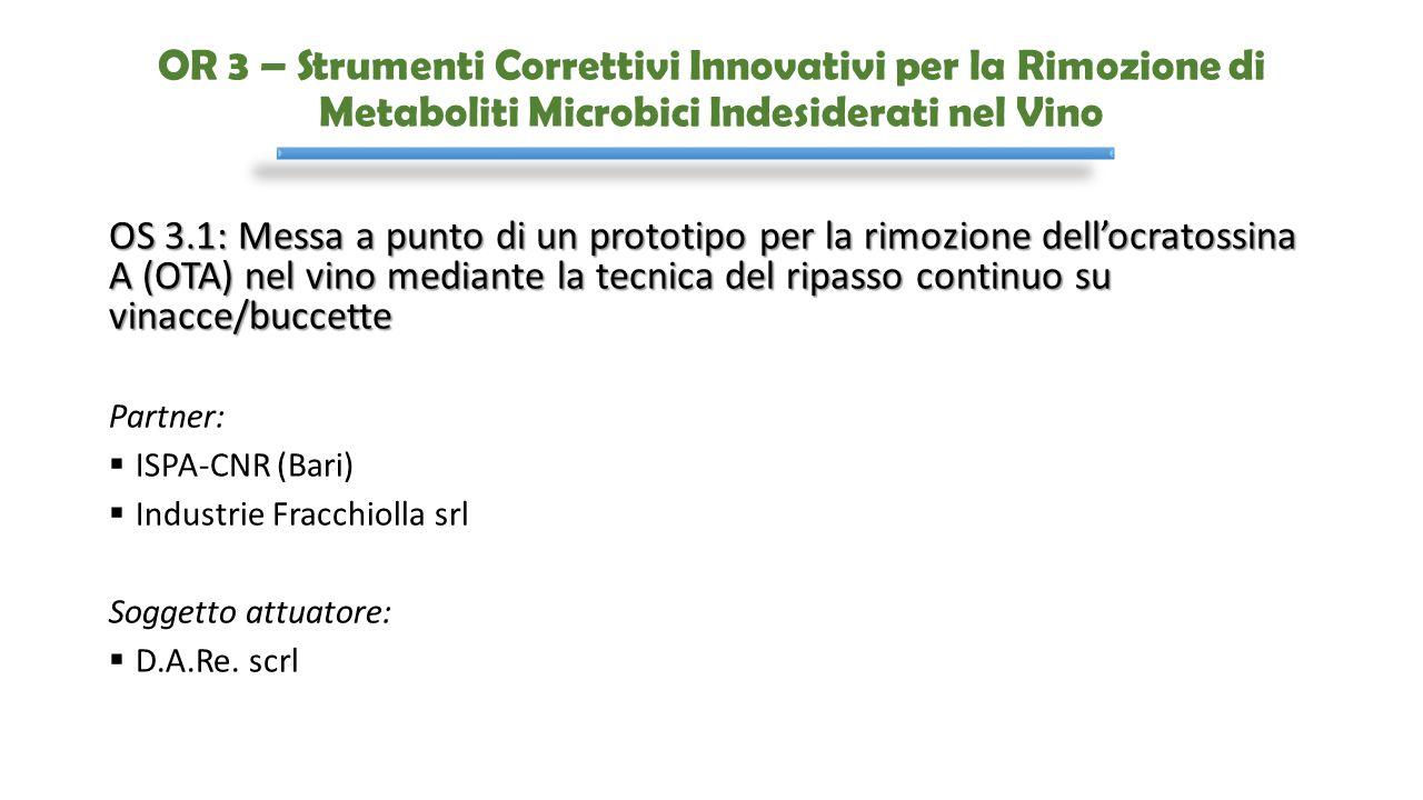 OR 3 – Strumenti Correttivi Innovativi per la Rimozione di Metaboliti Microbici Indesiderati nel Vino OS 3.1: Messa a punto di un prototipo per la rim
