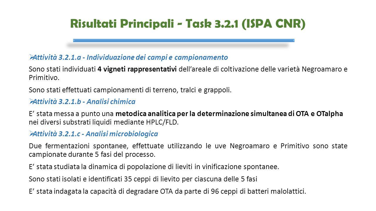 Risultati Principali - Task 3.2.1 (ISPA CNR)  Attività 3.2.1.a - Individuazione dei campi e campionamento Sono stati individuati 4 vigneti rappresent