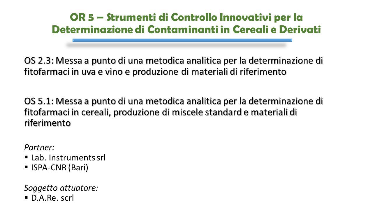 OR 5 – Strumenti di Controllo Innovativi per la Determinazione di Contaminanti in Cereali e Derivati OS 2.3: Messa a punto di una metodica analitica p
