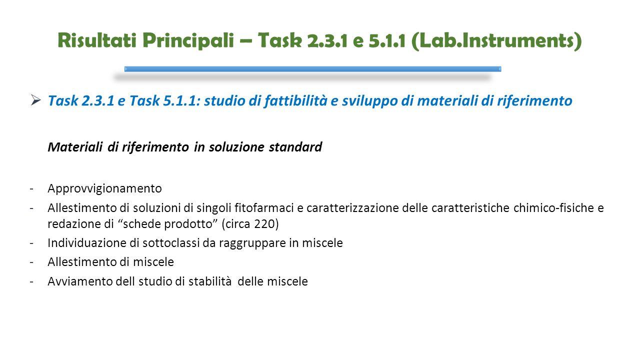 Risultati Principali – Task 2.3.1 e 5.1.1 (Lab.Instruments)  Task 2.3.1 e Task 5.1.1: studio di fattibilità e sviluppo di materiali di riferimento Ma