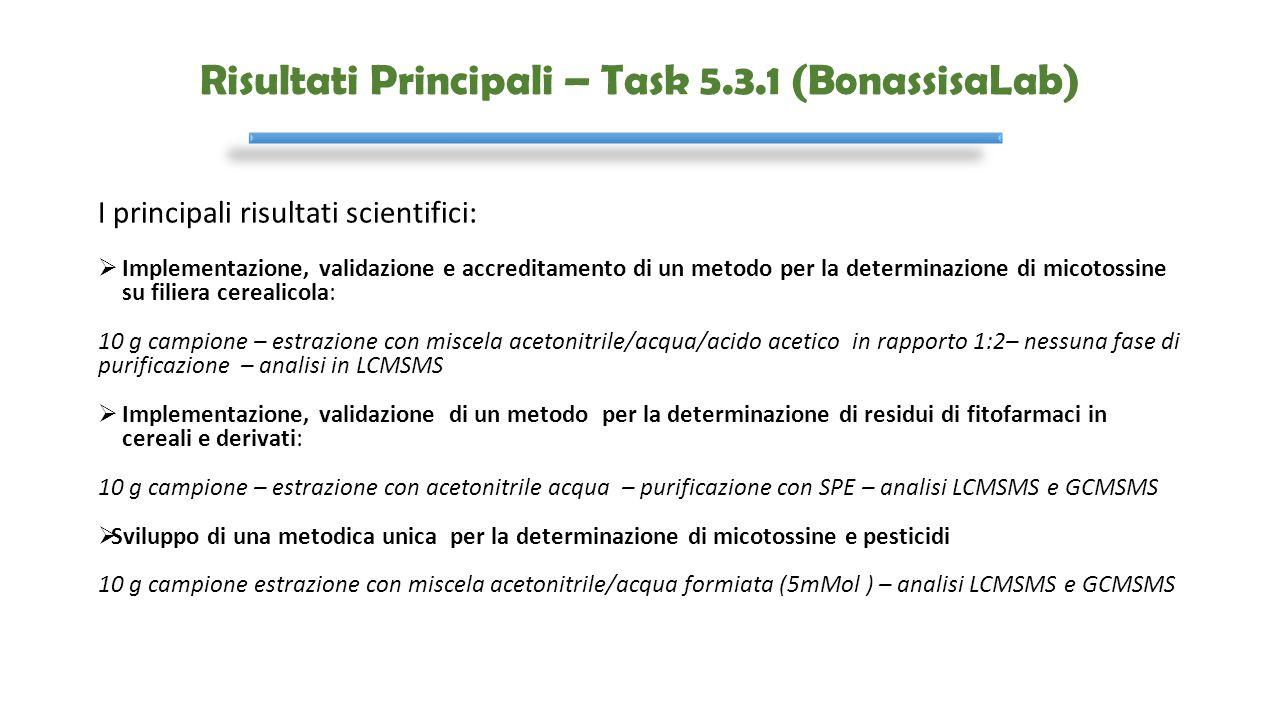 Risultati Principali – Task 5.3.1 (BonassisaLab) I principali risultati scientifici:  Implementazione, validazione e accreditamento di un metodo per