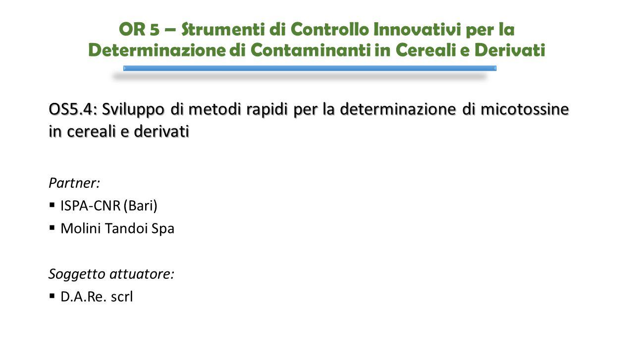 OR 5 – Strumenti di Controllo Innovativi per la Determinazione di Contaminanti in Cereali e Derivati OS5.4: Sviluppo di metodi rapidi per la determina