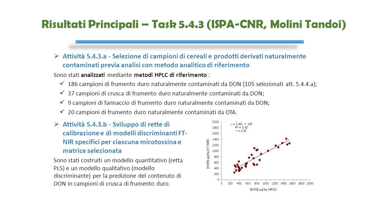 Risultati Principali – Task 5.4.3 (ISPA-CNR, Molini Tandoi)  Attività 5.4.3.a - Selezione di campioni di cereali e prodotti derivati naturalmente con