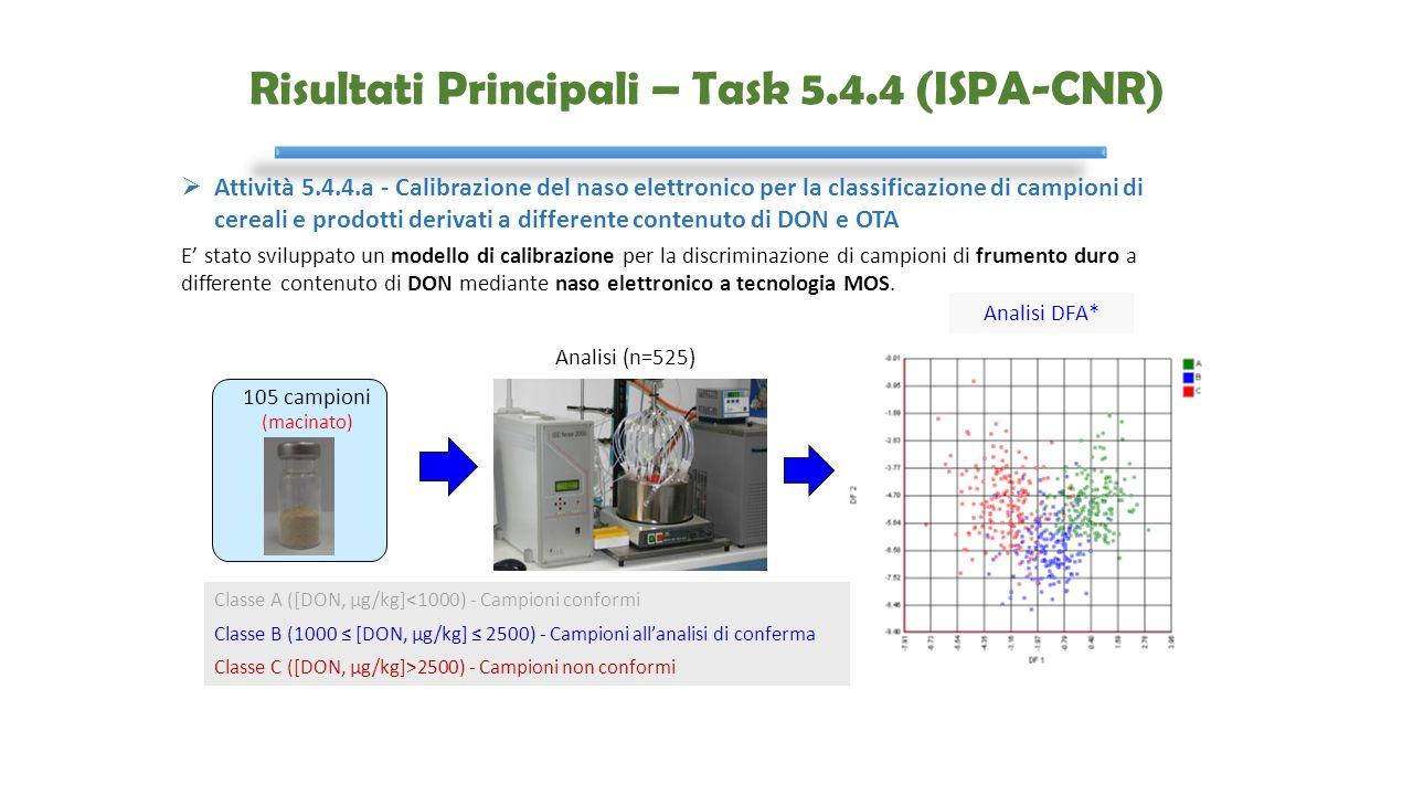 Risultati Principali – Task 5.4.4 (ISPA-CNR)  Attività 5.4.4.a - Calibrazione del naso elettronico per la classificazione di campioni di cereali e pr
