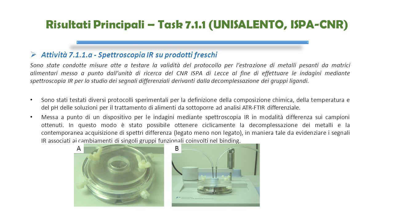 Risultati Principali – Task 7.1.1 (UNISALENTO, ISPA-CNR)  Attività 7.1.1.a - Spettroscopia IR su prodotti freschi Sono state condotte misure atte a t