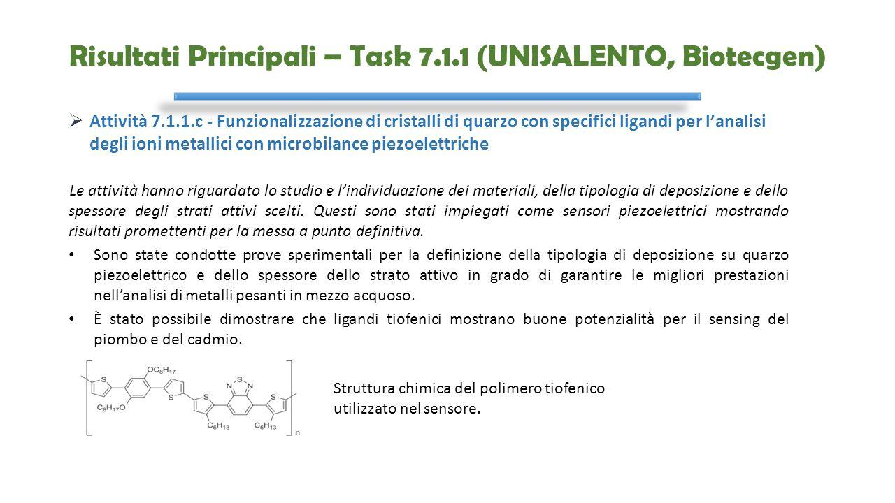 Risultati Principali – Task 7.1.1 (UNISALENTO, Biotecgen)  Attività 7.1.1.c - Funzionalizzazione di cristalli di quarzo con specifici ligandi per l'a