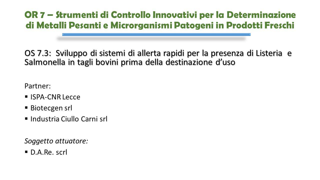 OR 7 – Strumenti di Controllo Innovativi per la Determinazione di Metalli Pesanti e Microrganismi Patogeni in Prodotti Freschi OS 7.3: Sviluppo di sis