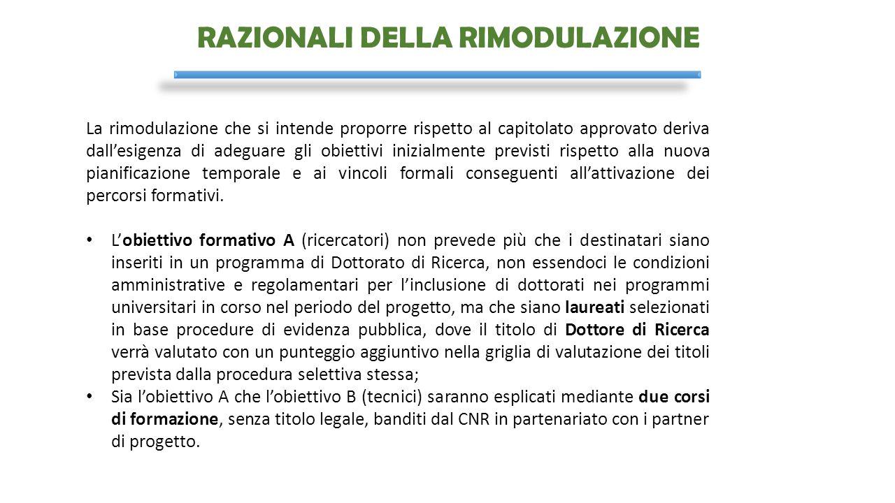 RAZIONALI DELLA RIMODULAZIONE La rimodulazione che si intende proporre rispetto al capitolato approvato deriva dall'esigenza di adeguare gli obiettivi