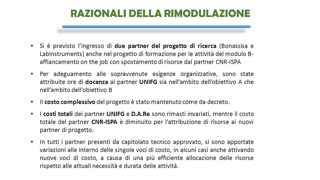 RAZIONALI DELLA RIMODULAZIONE Si è previsto l'ingresso di due partner del progetto di ricerca (Bonassisa e Labinstruments) anche nel progetto di forma