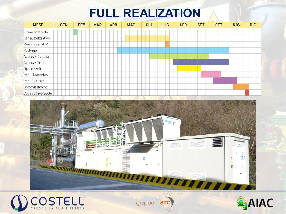NUMERI DELLA COGENERAZIONE Ore di produzione h/anno 8.000 Potenza elettrica generata @ cosφ=1 kW 2.000 Consumo gas naturale Smc/h 491 Produzione di vapore @ 16 barg Kg/h 1.290 Potenza recuperata in acqua calda kW 1.334 Rendimento elettrico % 42,4 Rendimento termico % 44,5 Rendimento impianto di primo principio % 86,9 UTILIZZO DELL' ACQUA CALDA NEL PROCESSO PRODUTTIVO Grazie alla preziosa collaborazione dell'Ing.