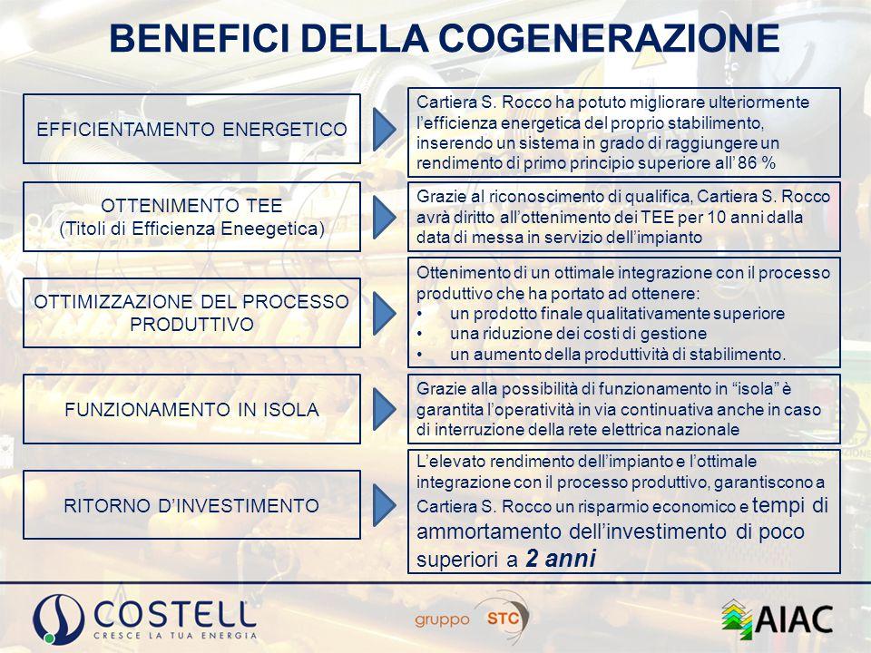 EFFICIENTAMENTO ENERGETICO Cartiera S. Rocco ha potuto migliorare ulteriormente l'efficienza energetica del proprio stabilimento, inserendo un sistema