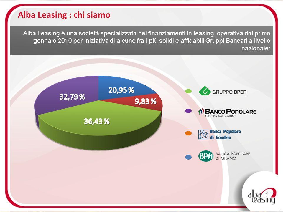 Alba Leasing è una società specializzata nei finanziamenti in leasing, operativa dal primo gennaio 2010 per iniziativa di alcune fra i più solidi e af