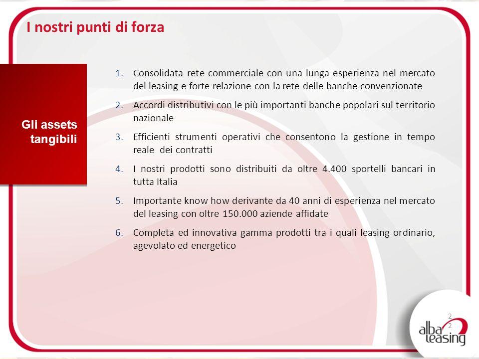 Anno 2013: le prime 10 società di leasing in Italia 23 Dati : Statistiche Assilea Stipulato leasing in Italia Alba Leasing nel mercato del leasing …