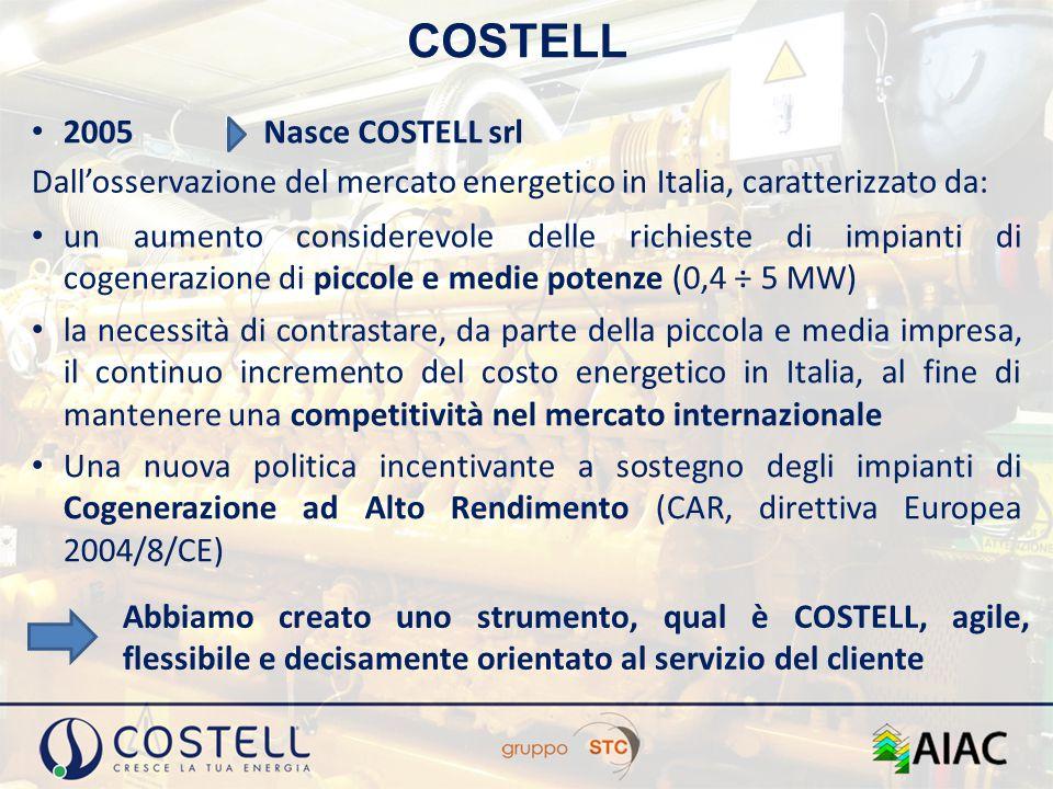 COSTELL 2005 Nasce COSTELL srl Dall'osservazione del mercato energetico in Italia, caratterizzato da: un aumento considerevole delle richieste di impi