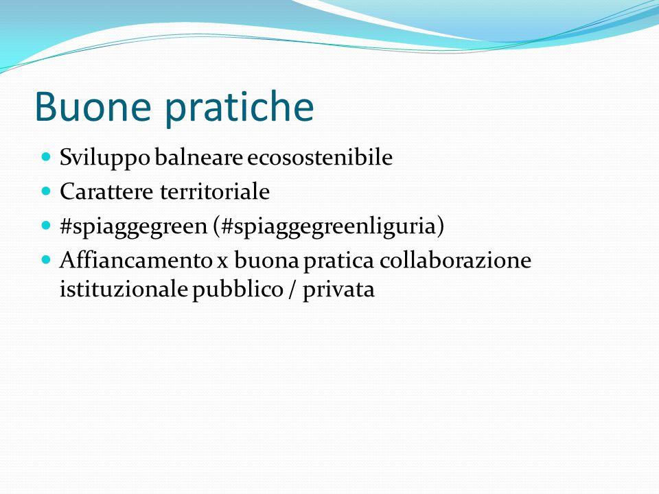 Buone pratiche Sviluppo balneare ecosostenibile Carattere territoriale #spiaggegreen (#spiaggegreenliguria) Affiancamento x buona pratica collaborazione istituzionale pubblico / privata
