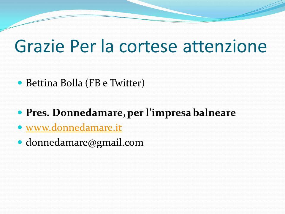 Grazie Per la cortese attenzione Bettina Bolla (FB e Twitter) Pres.