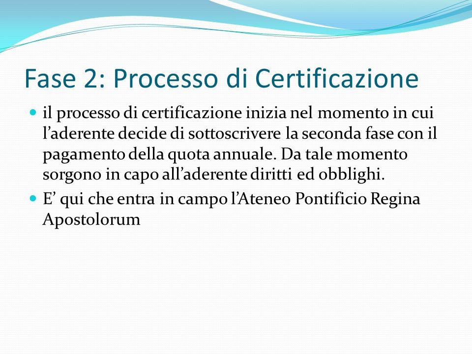 Fase 2: Processo di Certificazione il processo di certificazione inizia nel momento in cui l'aderente decide di sottoscrivere la seconda fase con il pagamento della quota annuale.