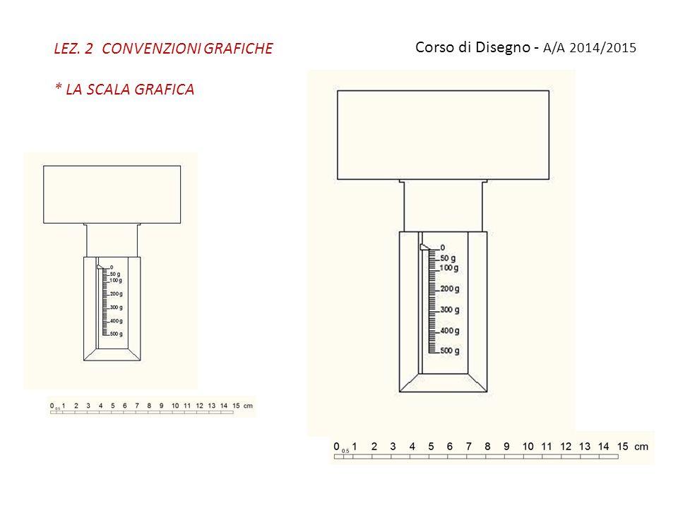 LEZ. 2 CONVENZIONI GRAFICHE * LA SCALA GRAFICA Corso di Disegno - A/A 2014/2015