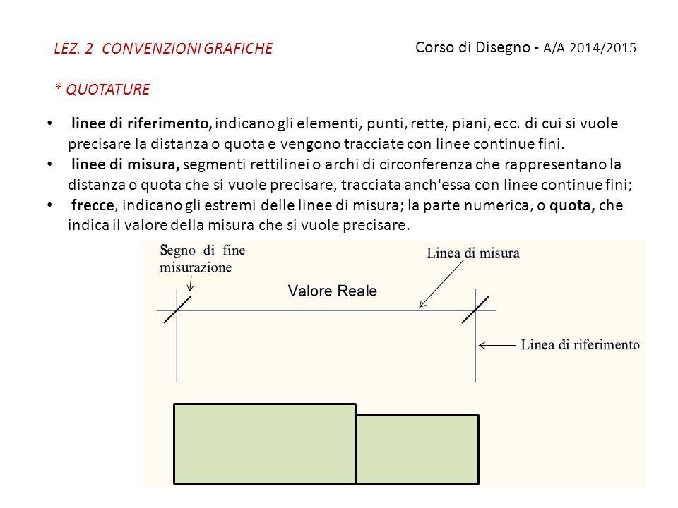 LEZ. 2 CONVENZIONI GRAFICHE * QUOTATURE Corso di Disegno - A/A 2014/2015 linee di riferimento, indicano gli elementi, punti, rette, piani, ecc. di cui