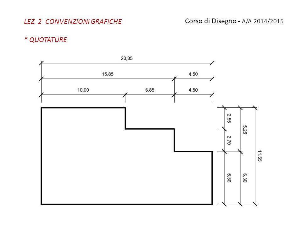 LEZ. 2 CONVENZIONI GRAFICHE * QUOTATURE Corso di Disegno - A/A 2014/2015