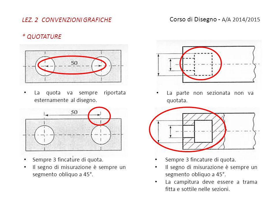 LEZ. 2 CONVENZIONI GRAFICHE * QUOTATURE Corso di Disegno - A/A 2014/2015 Sempre 3 fincature di quota. Il segno di misurazione è sempre un segmento obl