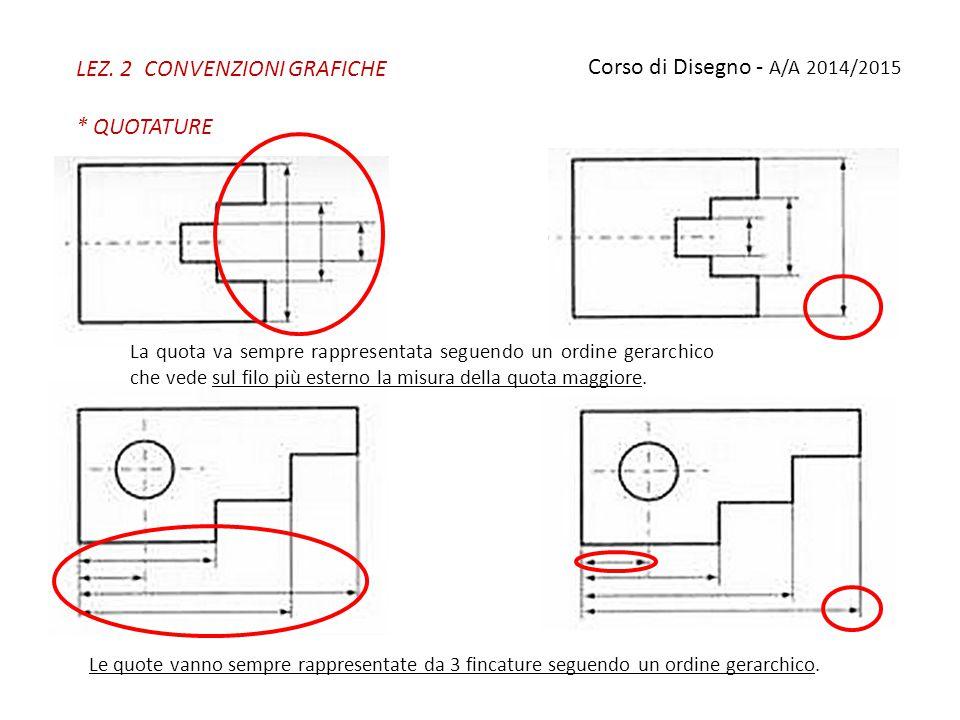 LEZ. 2 CONVENZIONI GRAFICHE * QUOTATURE Corso di Disegno - A/A 2014/2015 La quota va sempre rappresentata seguendo un ordine gerarchico che vede sul f