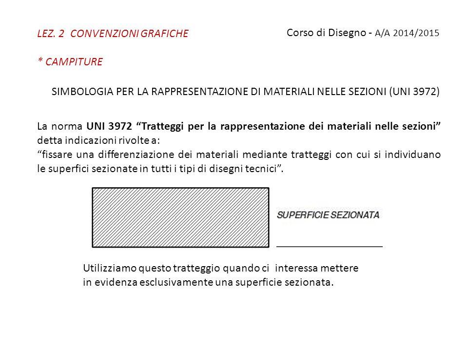 LEZ. 2 CONVENZIONI GRAFICHE * CAMPITURE Corso di Disegno - A/A 2014/2015 SIMBOLOGIA PER LA RAPPRESENTAZIONE DI MATERIALI NELLE SEZIONI (UNI 3972) La n